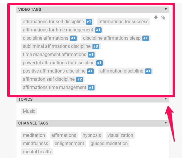 make-money-youtube-without-making-videos-tags